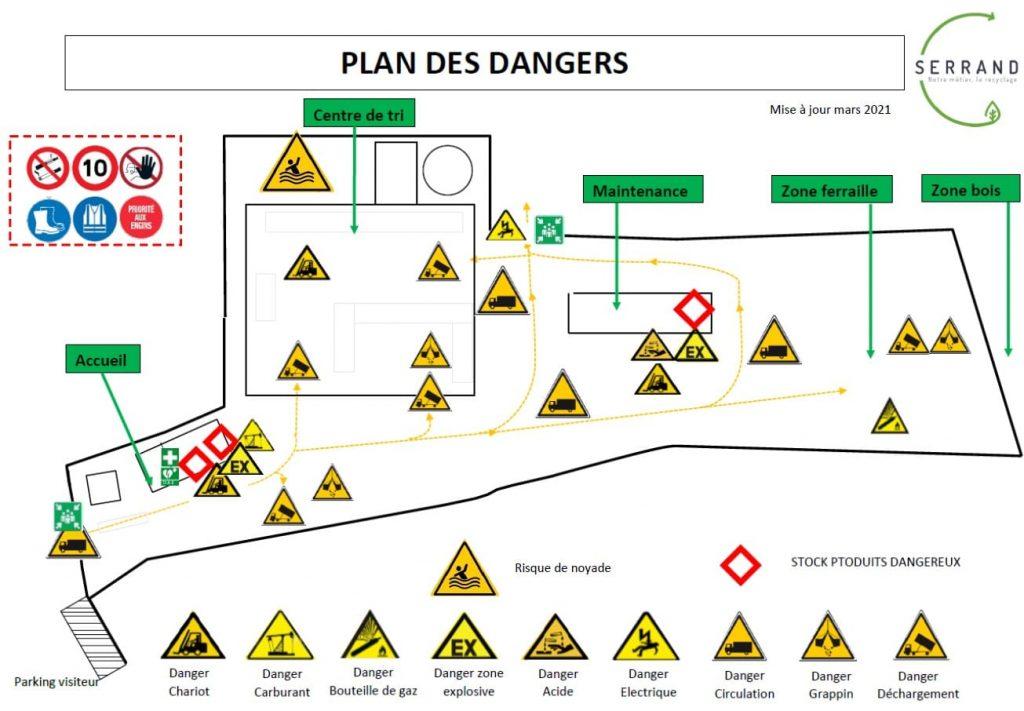 Plan des dangers - Serrand